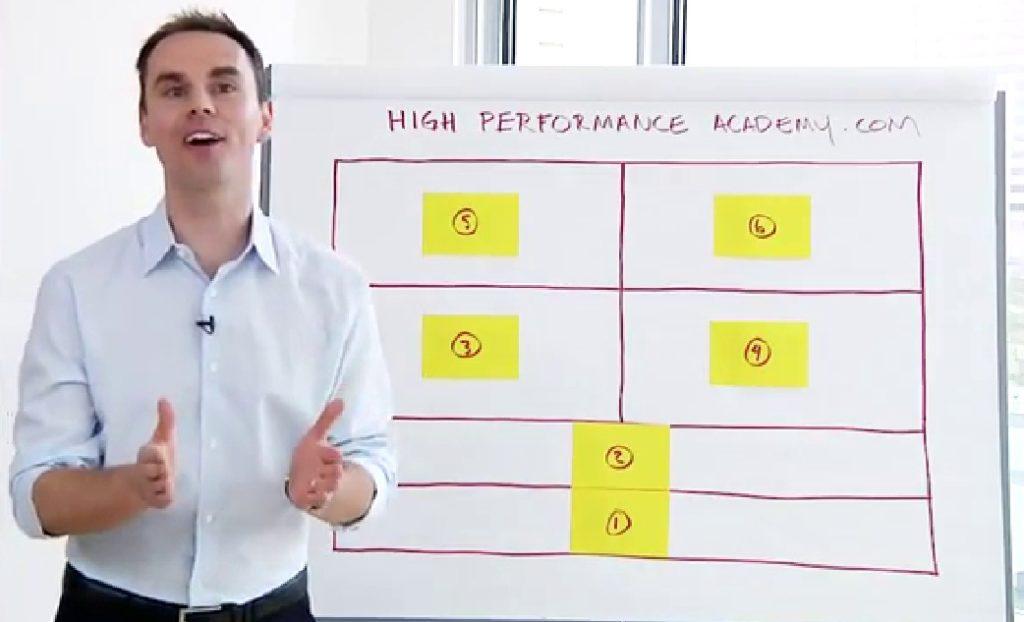 Les 6 secrets de la haute performance selon Brendon Burchard – 3 sur 3